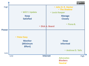 Stakeholder power/influence matrix example, by Rui Soares, Some Rights Reserved