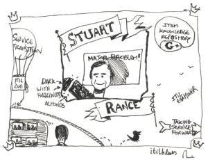 Stuart Rance